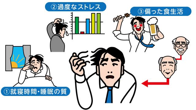 薄毛が促進される生活習慣
